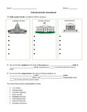 Mississippi Studies Government and Economy Review