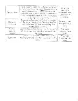 Mississippi Trial, 1955 ~ Novel Study