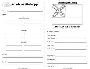 Mississippi Webquest Common Core Research Mini Book