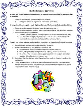 Missouri Learning Standards 6th Grade Math - Scribbles