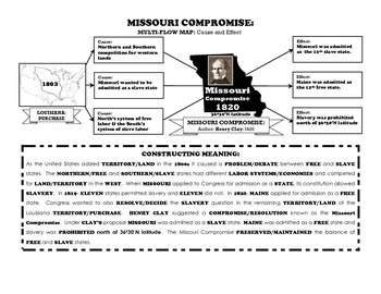 Missouri Compromise-1820