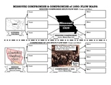 Missouri Compromise & Compromise of 1850