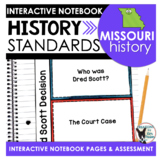 Missouri History | History Standards Interactive Notebook