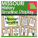 Missouri History Timeline Cards