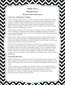 Missouri Learning Standards: Middle School Science Grades 6-8