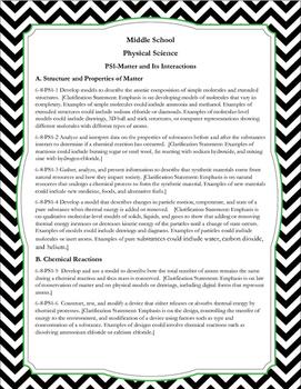 Missouri Learning Standards: Middle School Science Grades 6-8
