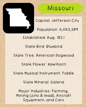 Missouri State Facts and Symbols Class Decor, Government, Geography