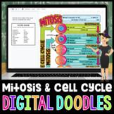 Mitosis Digital Doodles | Science Digital Doodles for Distance Learning