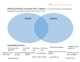 Mitosis & Meiosis Digital Venn Diagram