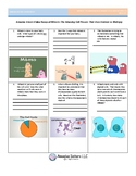 Mitosis Recap by The Amoeba Sisters- Free Student Handout