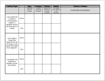 Mitosis and Cellular Differentiation Learning Targets