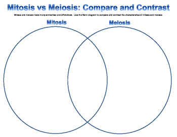 Mitosis and Meiosis Characteristics, Compare and Contrast