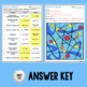 Mitosis vs. Meiosis - Color by Number