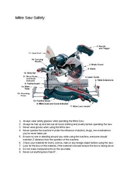 Mitre Saw Safe Operating Procedures