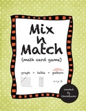 Mix n Match - additive & multiplicative patterns in graph & table