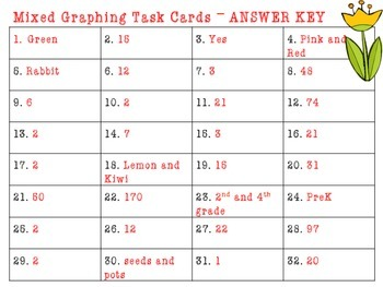 Mixed Graphing Task Cards