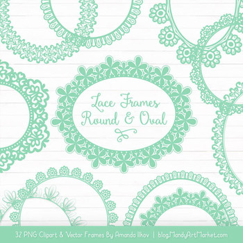 Mixed Lace Round Frames in Mint