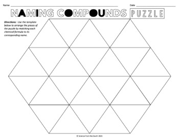Mixed Naming Compounds Puzzle for Review or Assessment