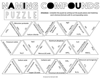Mixed Naming Compounds Puzzle for Review or Assessment | TpT