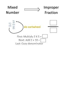 Mixed Number Improper Fraction Cart Wheel Handout