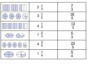 Mixed Number & Improper Fraction QR Task Cards, Quiz and Matching Game