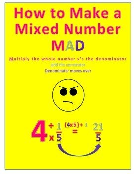Convert Mixed Numbers to Improper Fractions Visual Aid