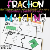 Fraction Activity (Mixed Numbers, Improper Fractions, and