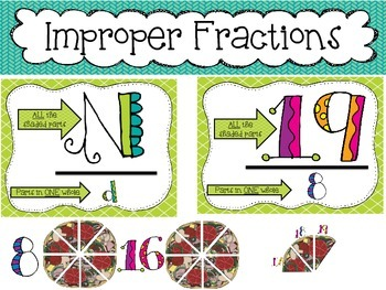 Mixed Number and Improper Fraction Posters