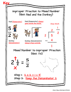 Mixed Numbers & Improper Fraction Notes