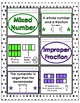 Mixed Numbers & Improper Fractions Lift-the-Flap