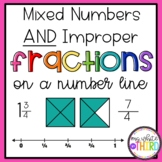 Mixed Numbers & Improper Fractions On a Number Line