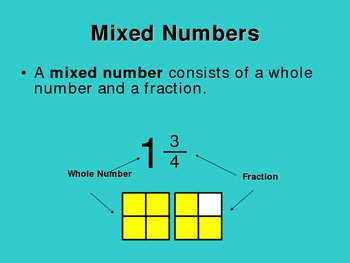 Mixed Numbers Introduction