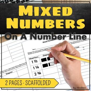 mixed numbers on a number line basic worksheet by mrs beaz tpt. Black Bedroom Furniture Sets. Home Design Ideas