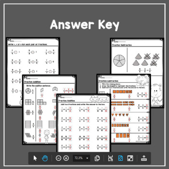 Mixed Numbers and Improper Fractions :Adding and Subtracting Fractions