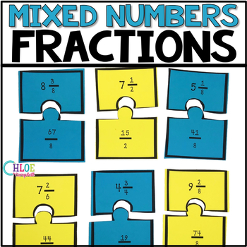 Mixed Numbers, Improper Fractions, Fractions as Division M
