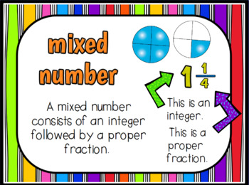 Mixed Numbers and Improper Fractions Promethean ActivInspire Flipchart Lesson