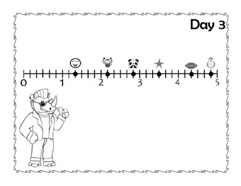 Mixed Numbers and Improper Fractions on a Number Line
