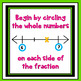 Mixed Numbers on Number line Mini Lesson