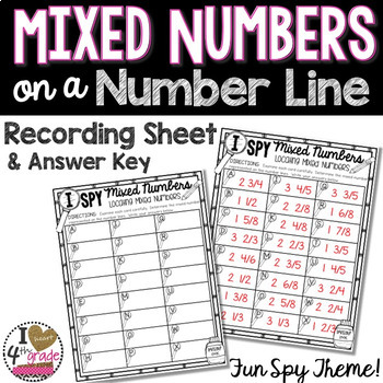 Mixed Numbers on a Number Line