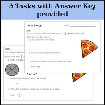 Mixed Numbers to Improper Fractions with Pizza!