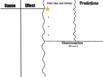Mixed Review for Main Idea and Cause and Effect