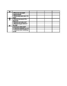 Mixed WH Questions - Baseline or Screener Form