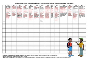 Mixed ability Aus Curric aligned discussion checklist rubric