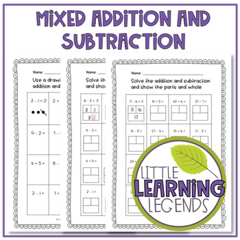 image regarding Free Printable Addition and Subtraction Worksheets known as Combined Addition And Subtraction Worksheets Lecturers Shell out