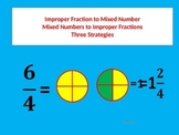 Mixed mber to Improper Fractions: Model, Equation, and Division Strategy