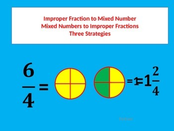 Mixed mber to Improper Fractions: Model, Equation, and Div