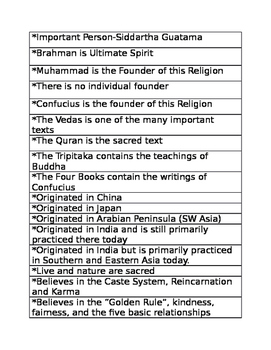 Mixed up Facts- Religions of Southern and Eastern Asia