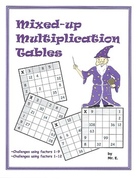 Mixed-up Multiplication Tables