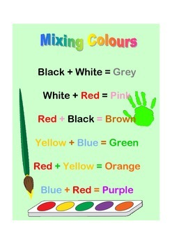 Mixing Colours Poster