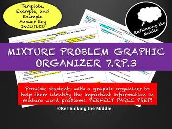 Mixture Problem Graphic Organizer 7RP3